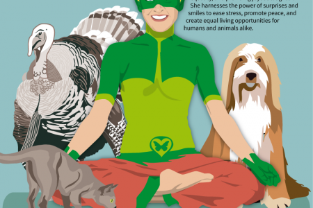 Team Starstuck Saves the World: The Superheroes of Twitter Infographic