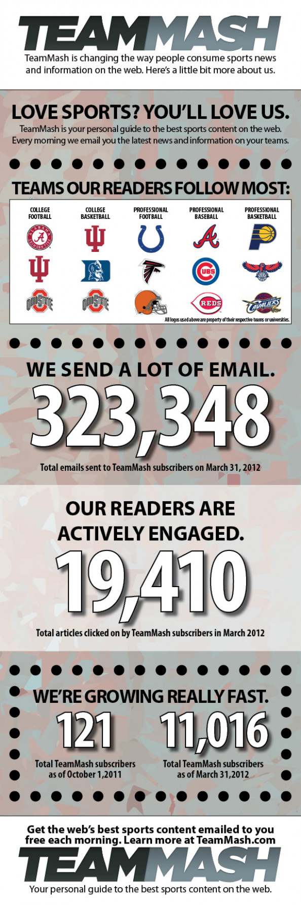 TeamMash March 2012 Infographic