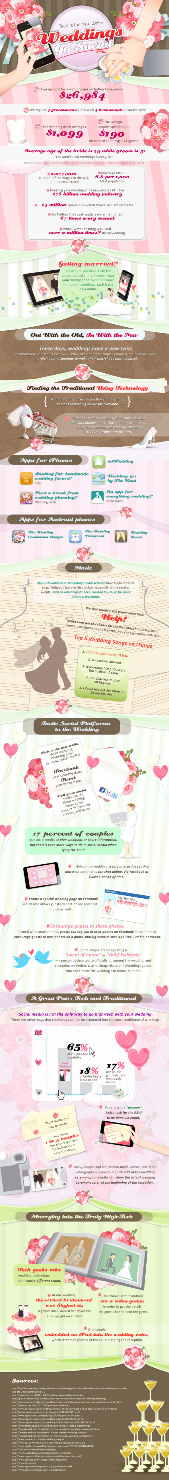 Tech Is The New White: Weddings Go Social Infographic