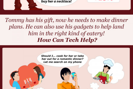 Tech Saves Valentine's Day! Do You Need a Little Cupid Love? Infographic