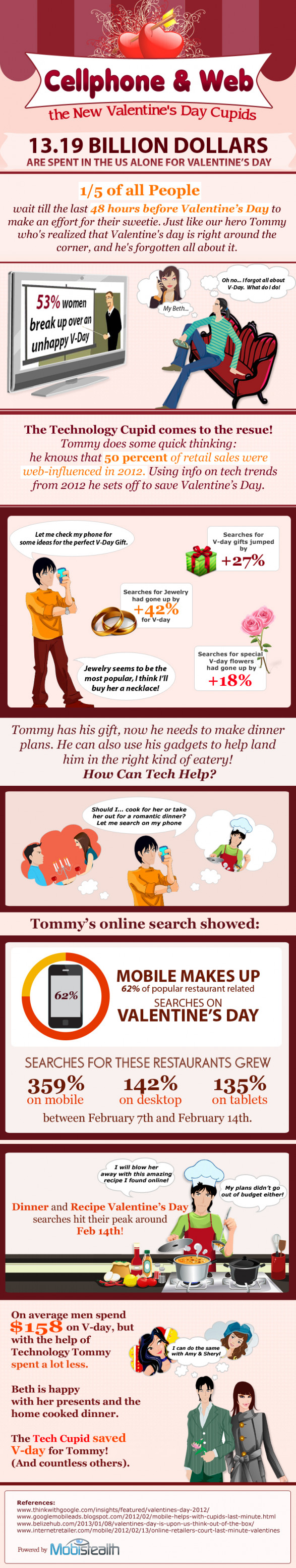 Tech Saves Valentine�s Day! Do You Need a Little Cupid Love?