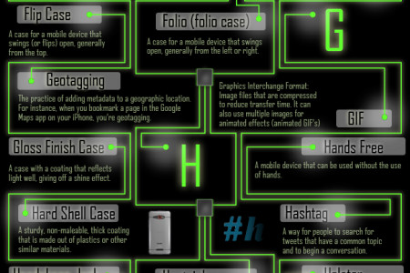 Tech Terms Glossary Infographic