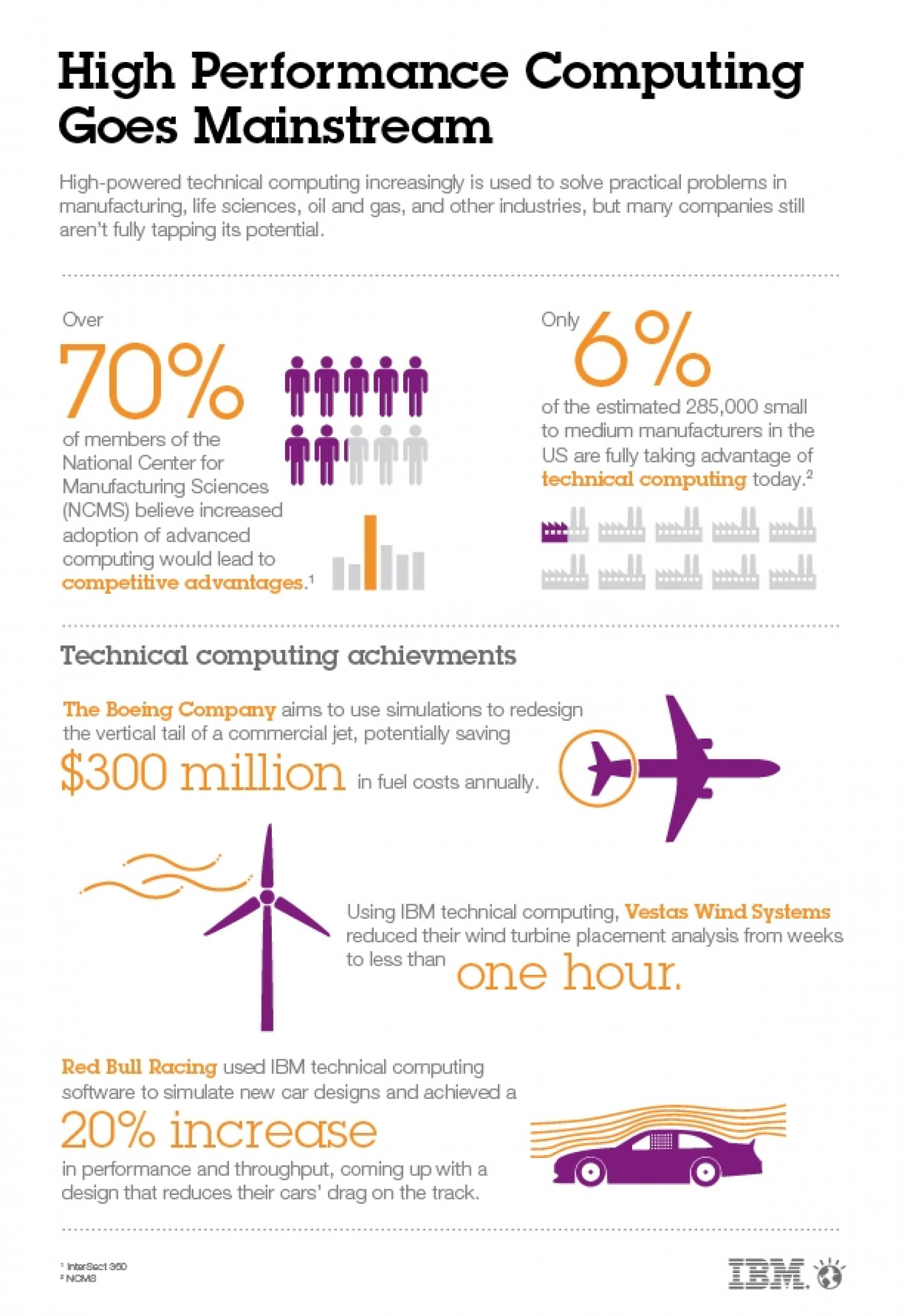 Technical Computing Goes Mainstream Infographic