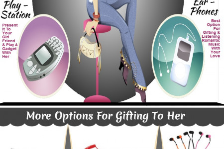 Technical Gadgets To Gift Her Infographic