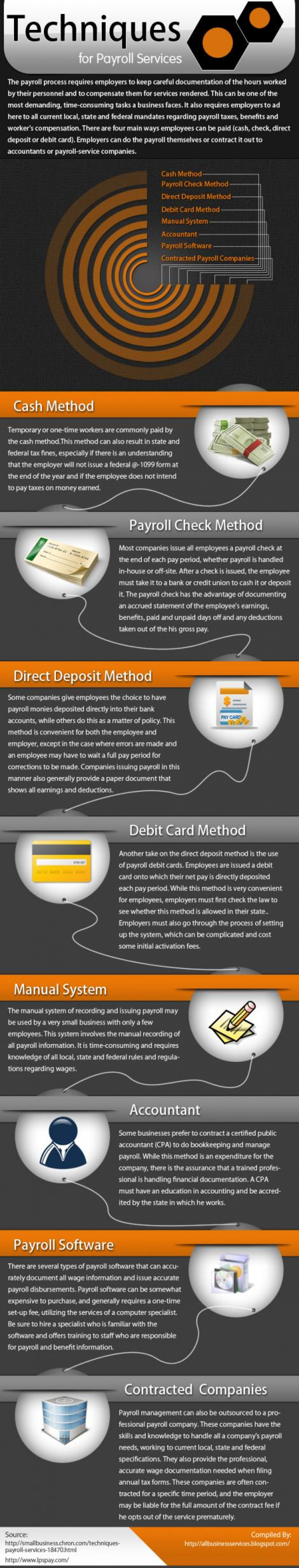 Techniques for Payroll Services Infographic