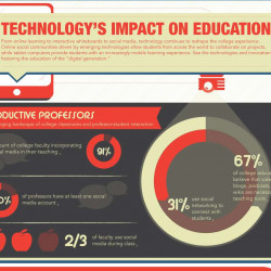 Technology's Impact on Education | Visual.ly