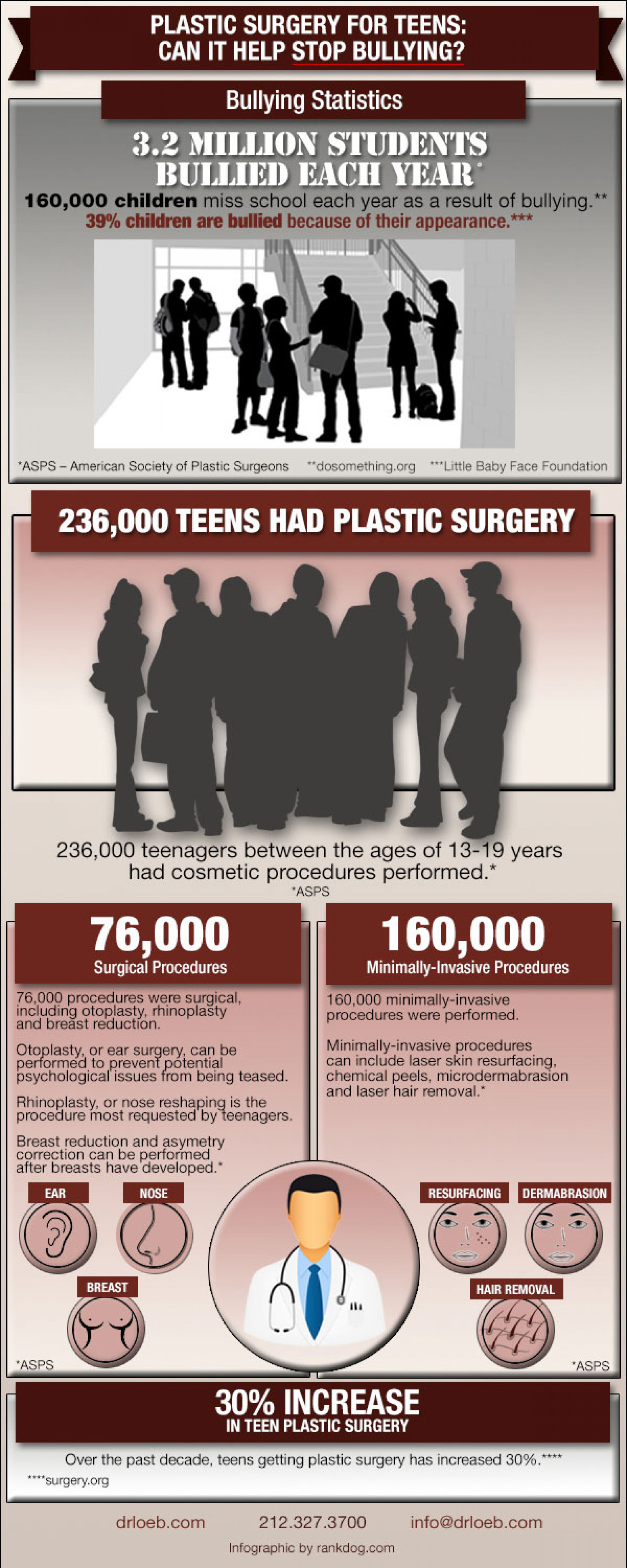 Teens, Bullying, and Plastic Surgery Infographic