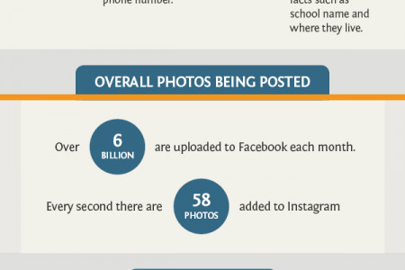 Teens on Social Media Infographic
