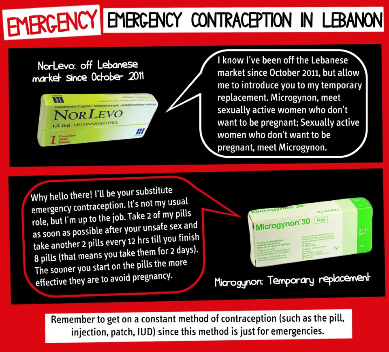 Temp Emergency Contraception in Lebanon Infographic