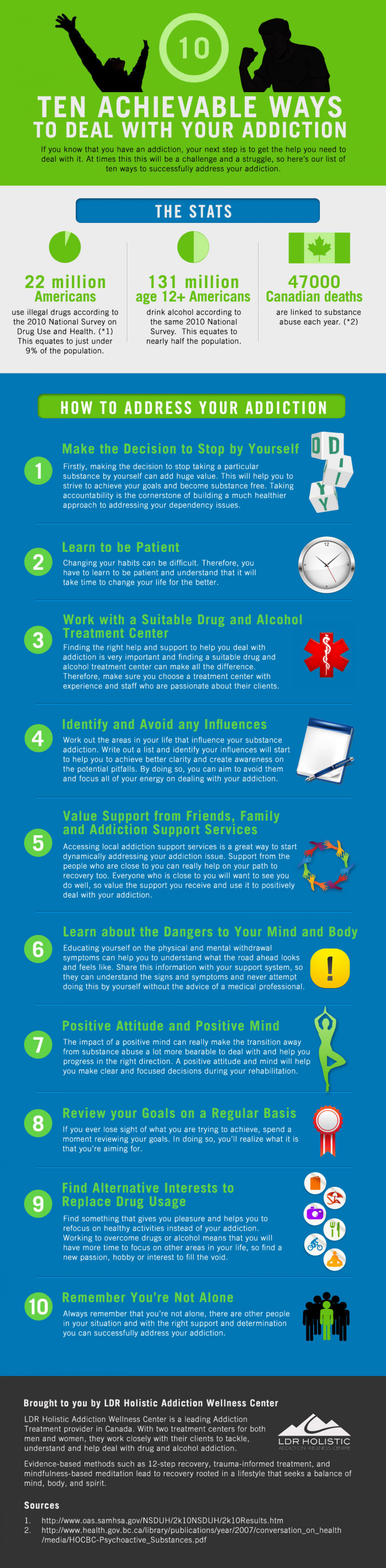 Ten Achievable Ways To Deal With Your Addiction Infographic