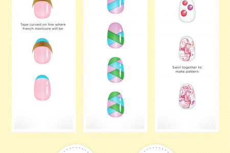 Ten Easy Unique Nail  Art Designs Infographic