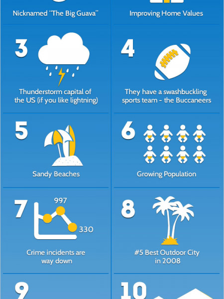 Ten Reasons to Love Tampa Infographic