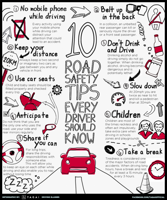 Ten Road Safety Tips Every Driver Should Know