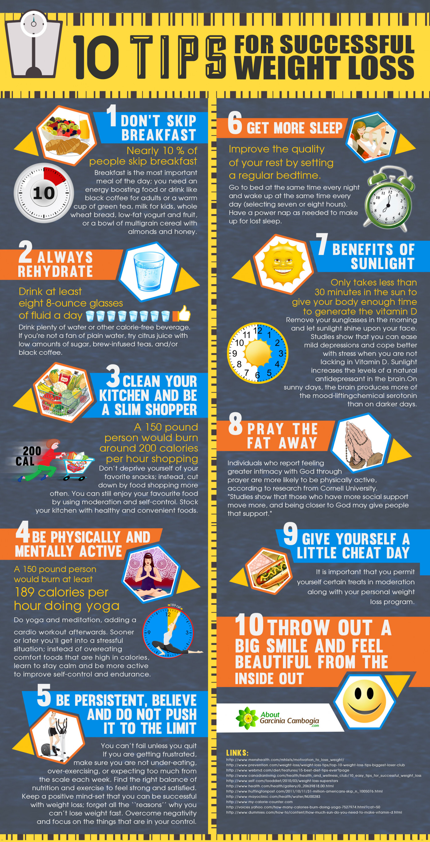 Ten Tips for Succesful Weight Loss Infographic