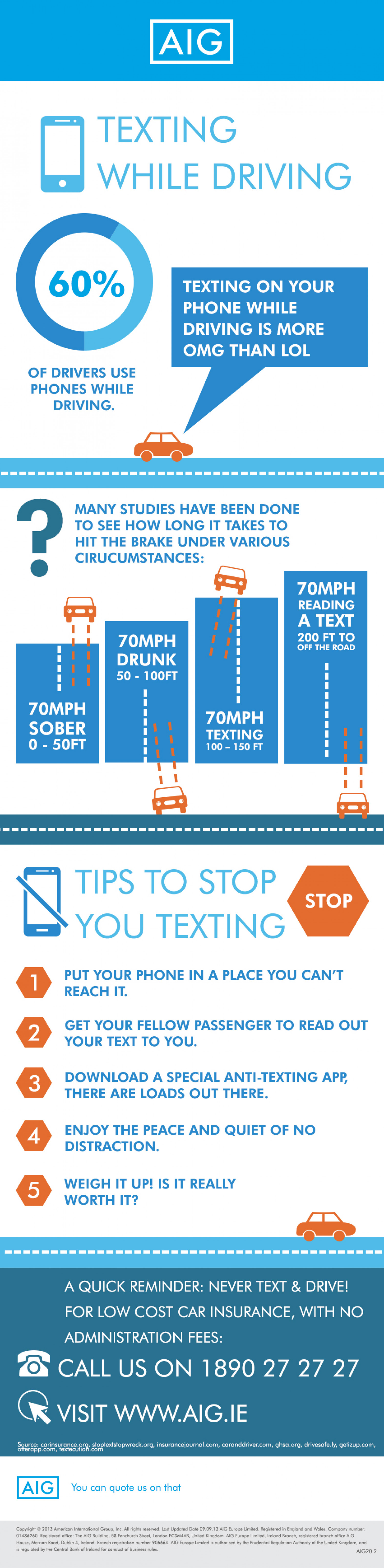 Texting While Driving - An Infographic Infographic