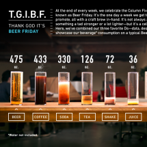 Thank God it's Beer Friday Infographic