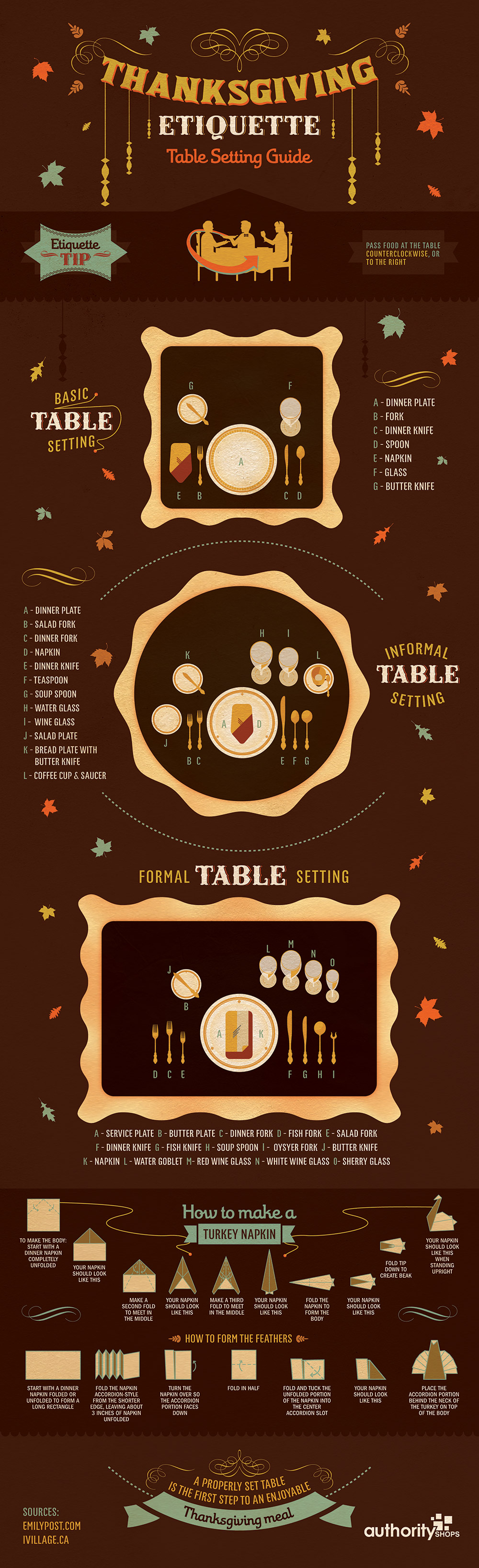 Thanksgiving Etiquette