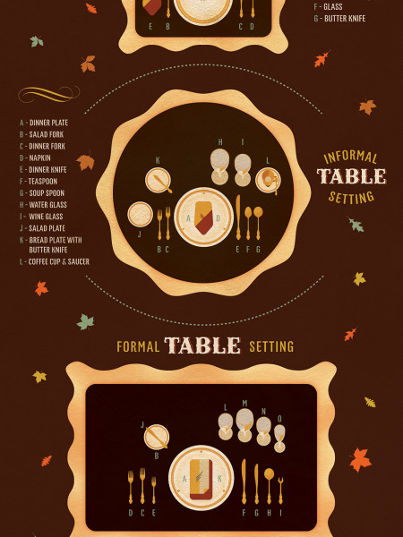 Thanksgiving Etiquette Infographic