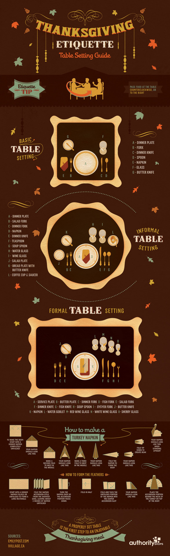 Thanksgiving Etiquette & Table Setting Etiquette: Taking the Guesswork Out of Your ...