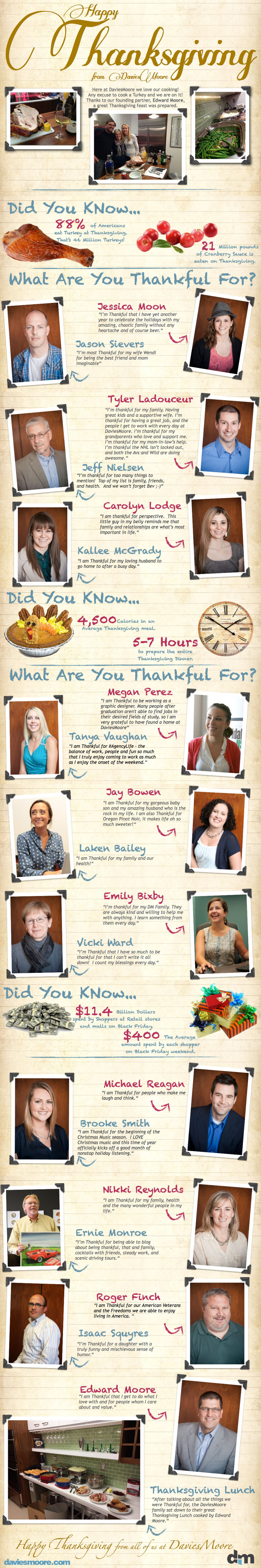 Thanksgiving Infographic from DaviesMoore Infographic