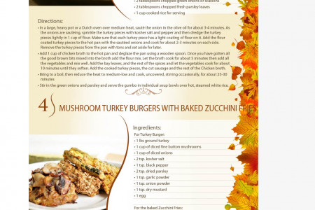 Thanksgiving Turkey Leftover Ideas Infographic