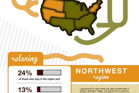 Thanksgiving Vacation Rental Trends Infographic