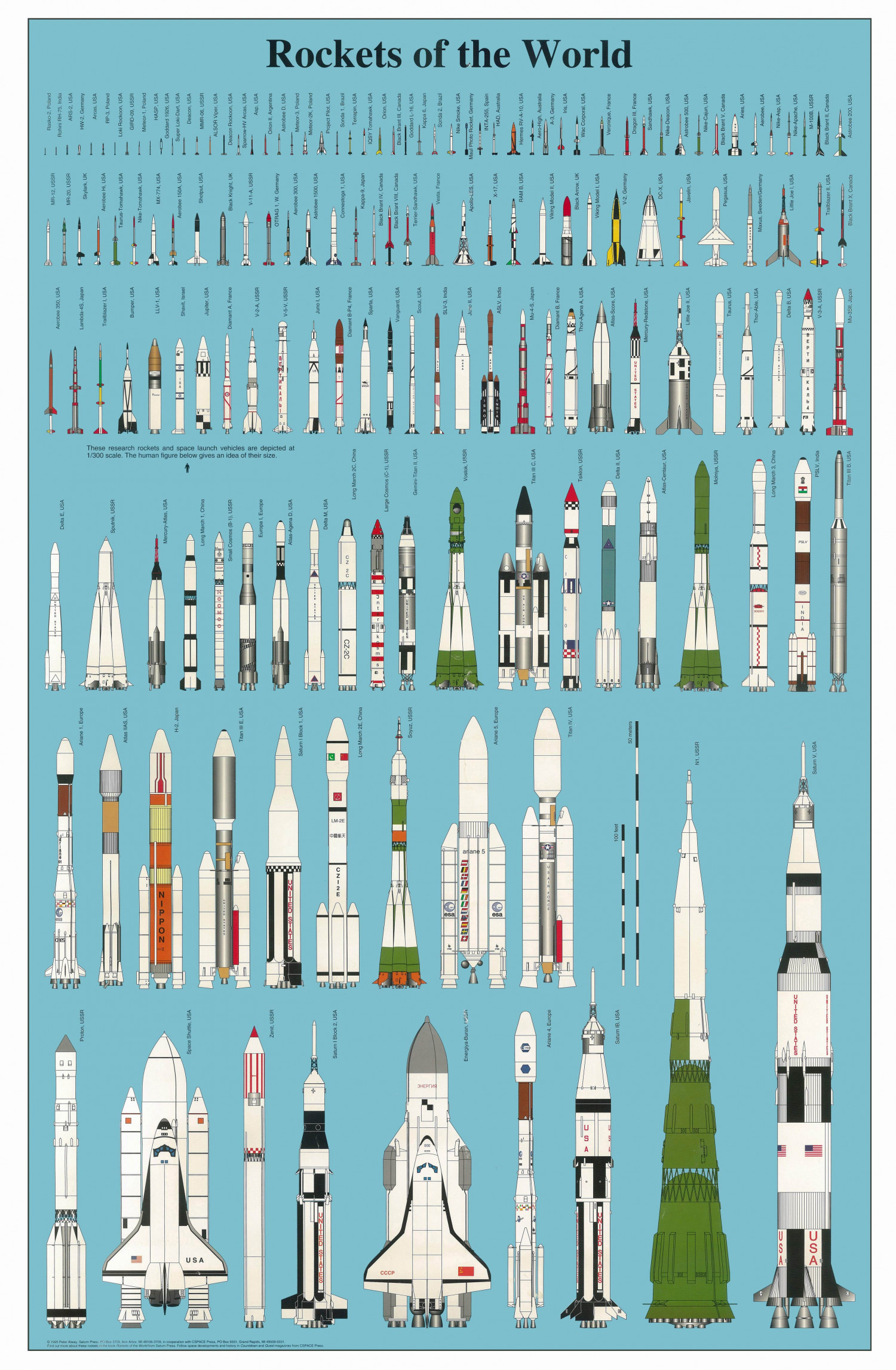 That's a Lot of Rockets Infographic