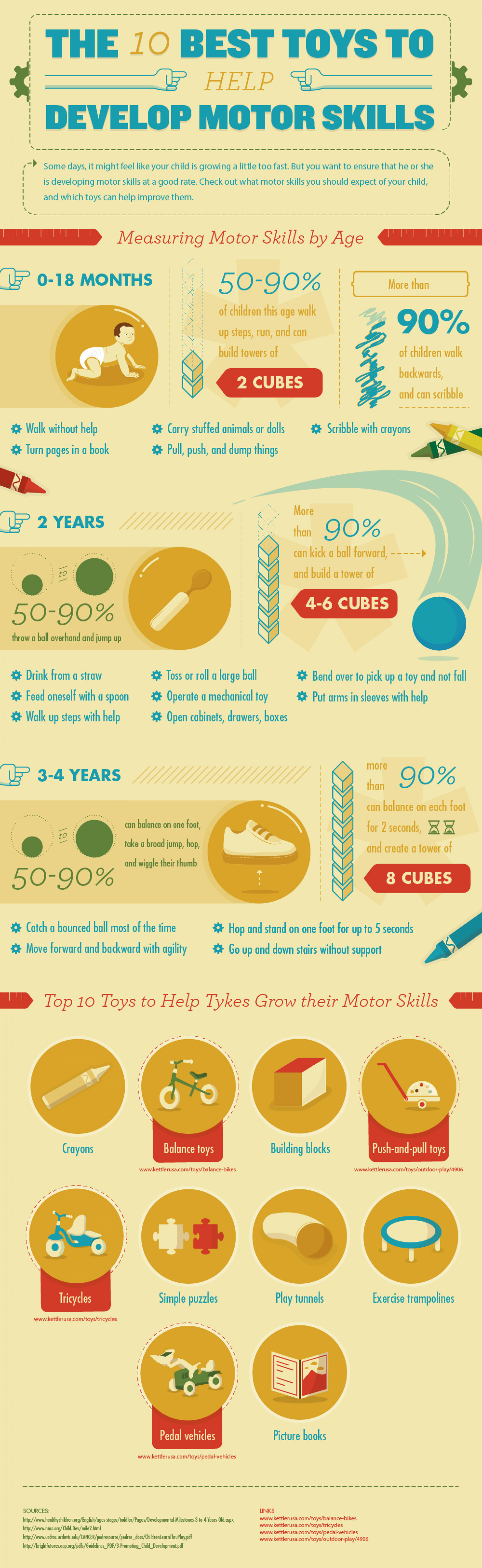 The 10 Best Toys to Help Develop Motor Skills Infographic