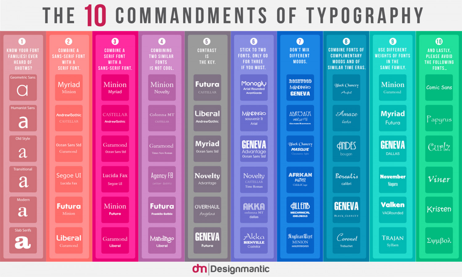 http://visual.ly/10-commandments-typography