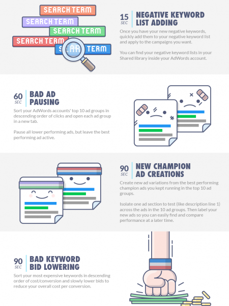 The 10 Minute AdWords Management Workout Infographic