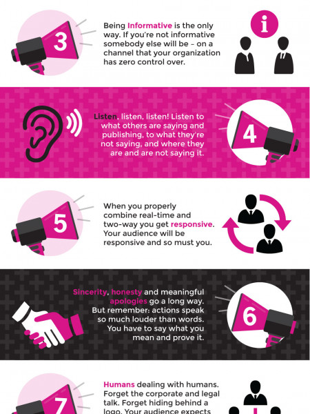The 10 New Rules of Crisis Communications Infographic