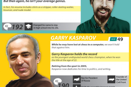 The 10 Smartest People Alive Today Infographic