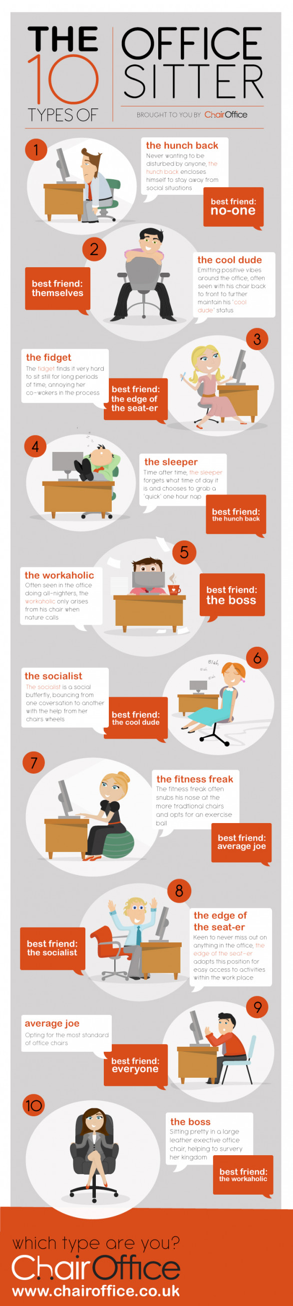 10 Types of Sitting Positions in Office- Infographic