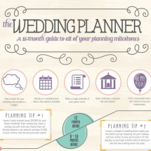 The 12 Month Guide to the Perfect Wedding  Infographic
