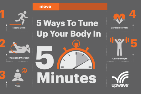 The 15 Minute Tune Up Infographic