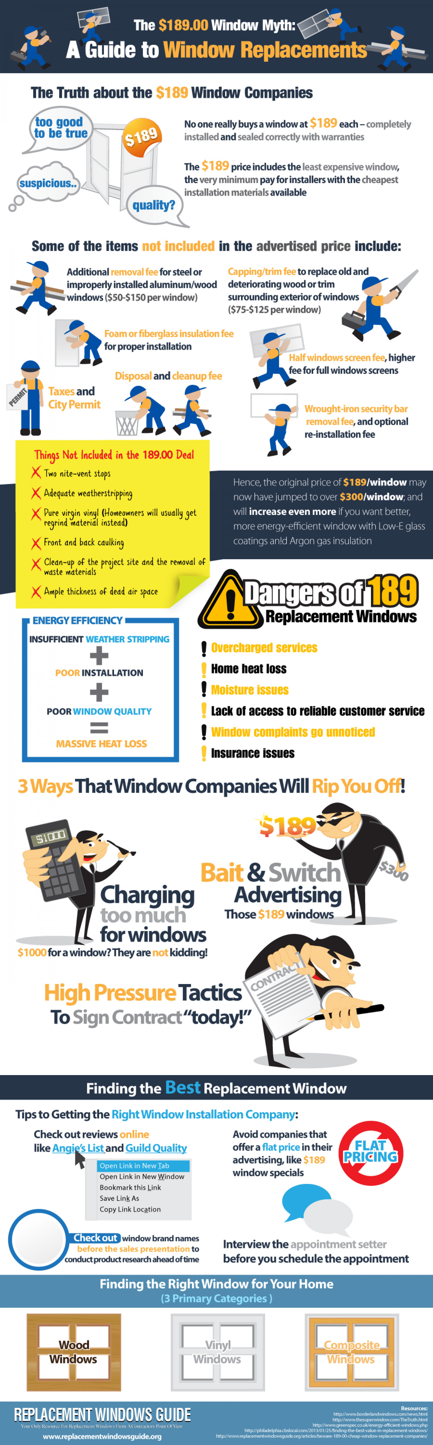 The $189.00 Window Myth: A Guide to Window Replacements Infographic
