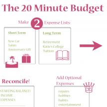 The 20 Minute Budget Infographic