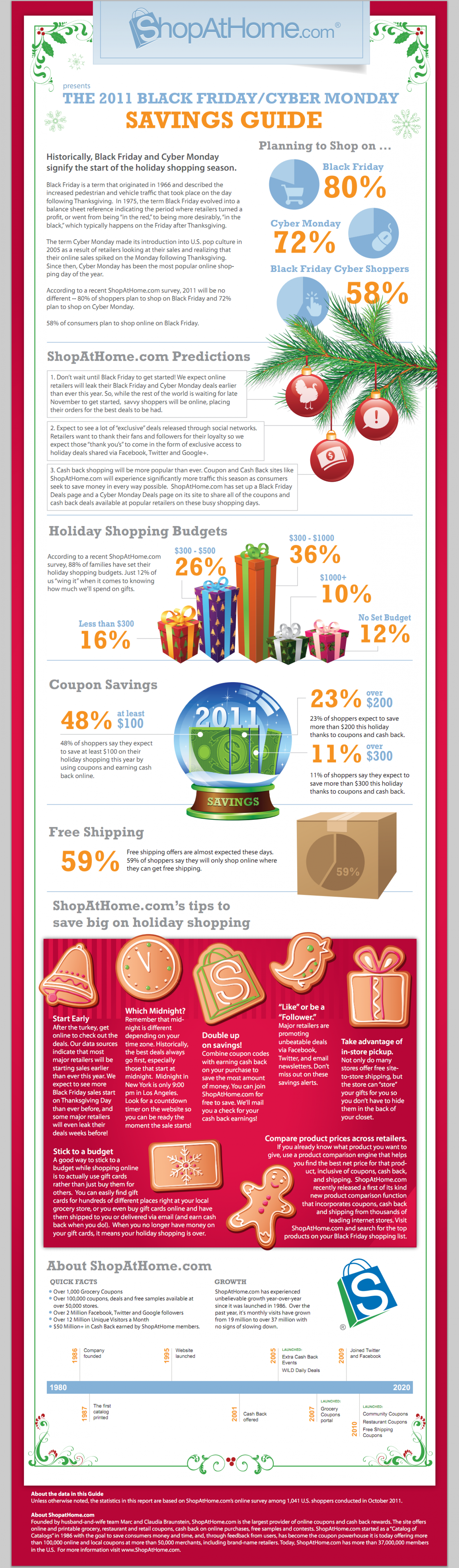 The 2011 Black Friday/Cyber Monday Savings Guide Infographic