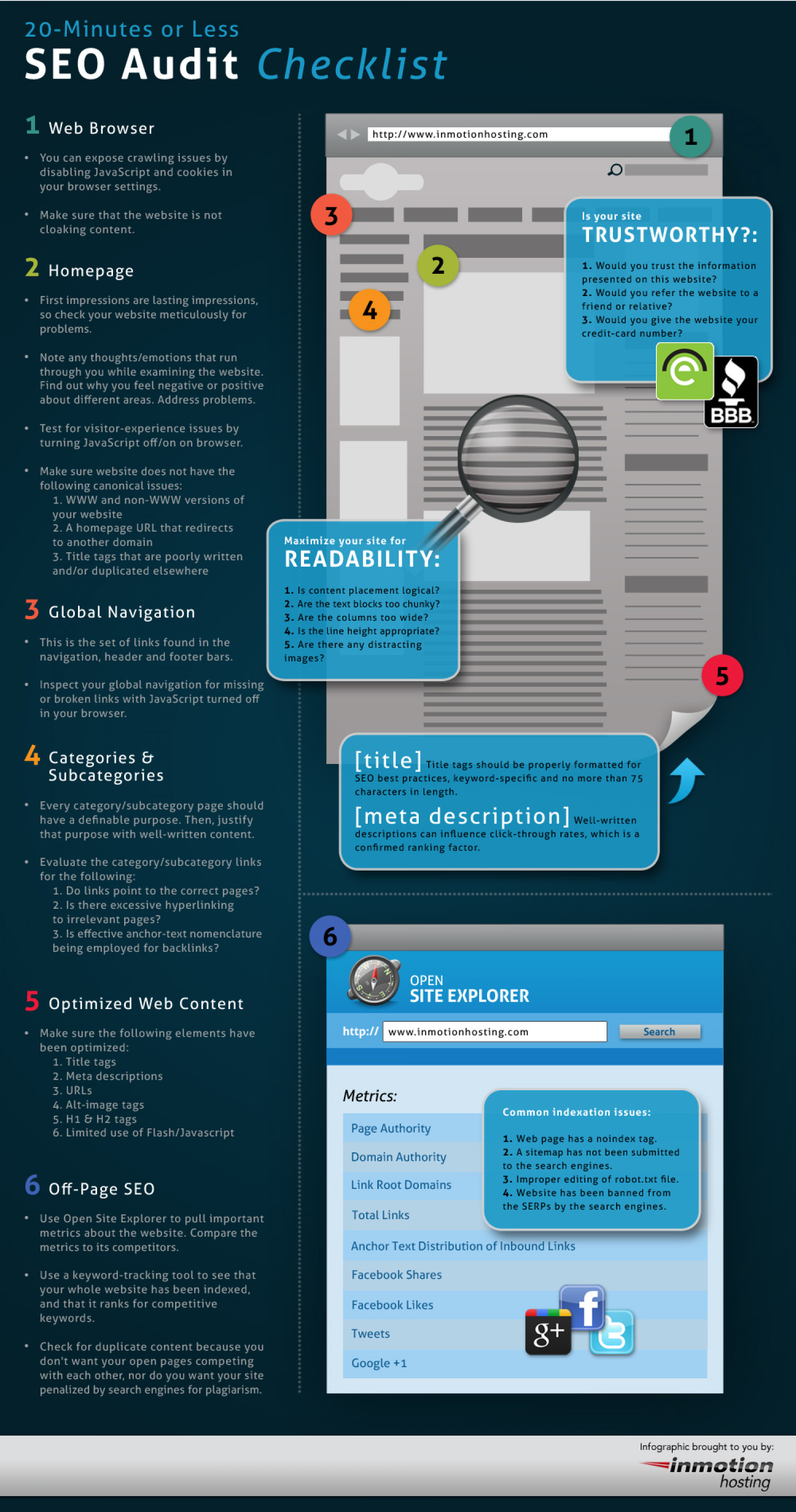 The 20-Minute (Or Less) SEO Audit w/ INFOGRAPHIC Infographic