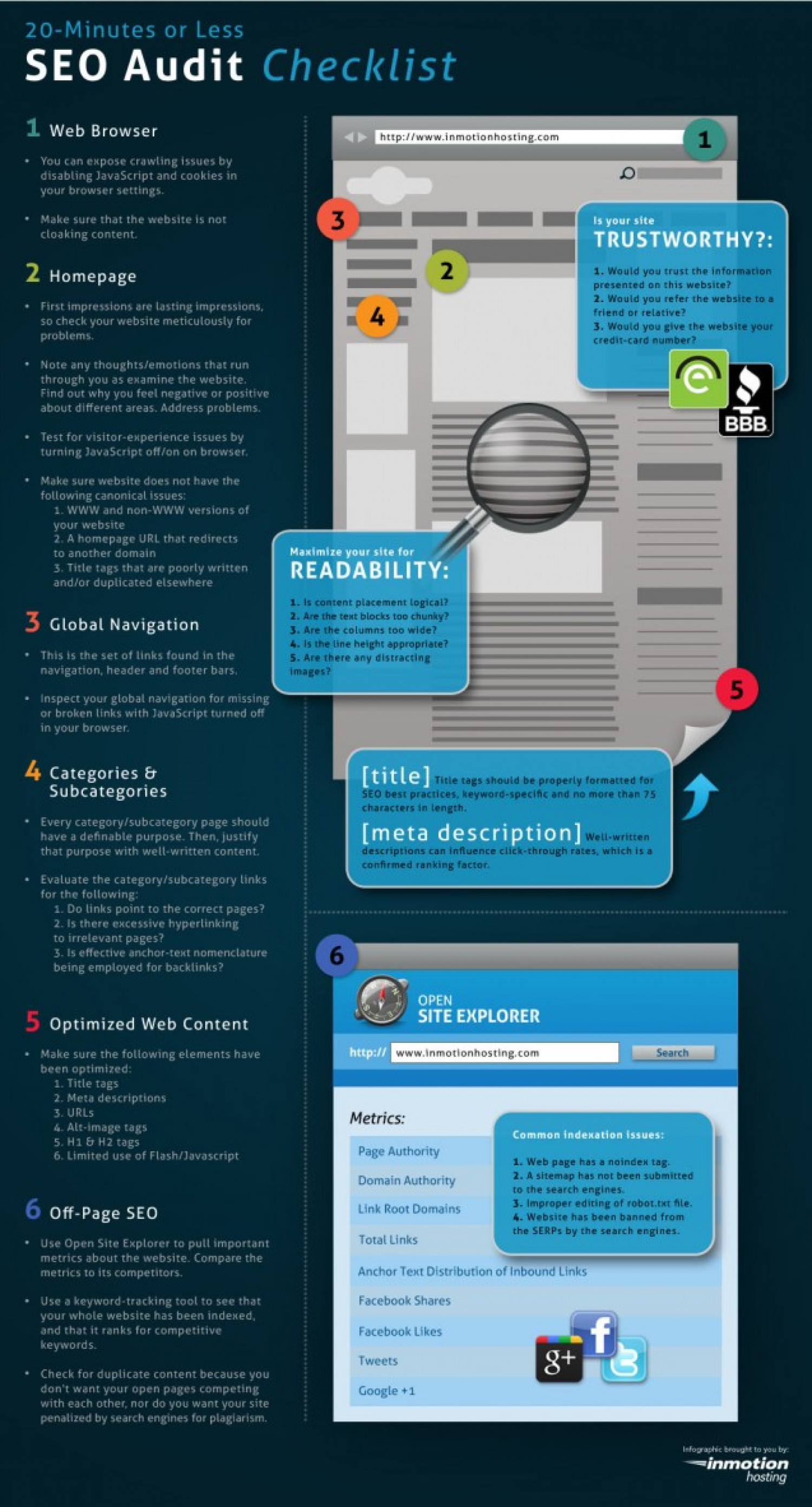 The 20-Minute (Or Less) SEO Audit  Infographic