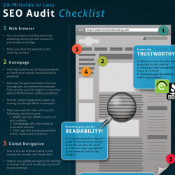The 20-Minutes or Less SEO Audit Checklist | Visual.ly