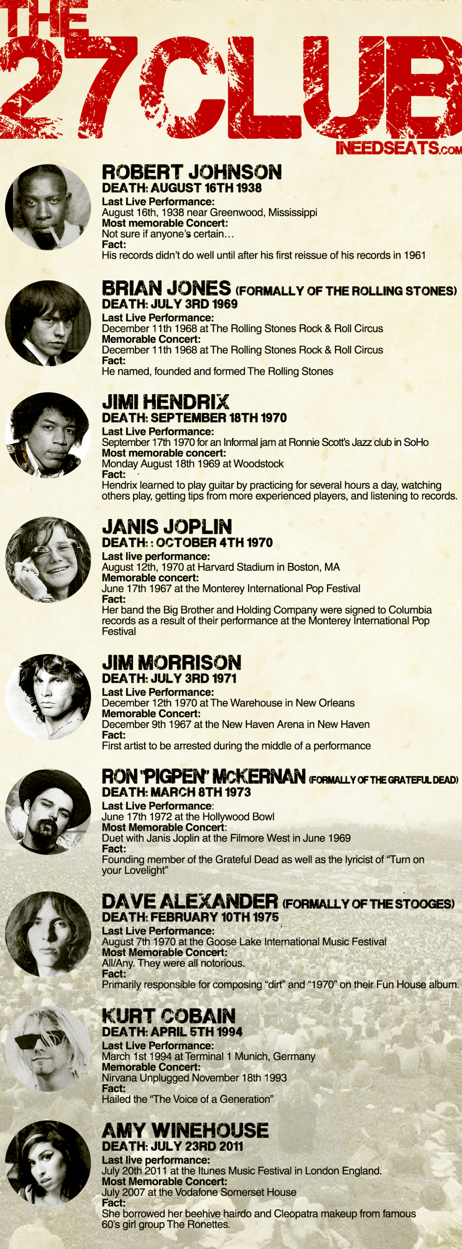 The 27 Club  Infographic