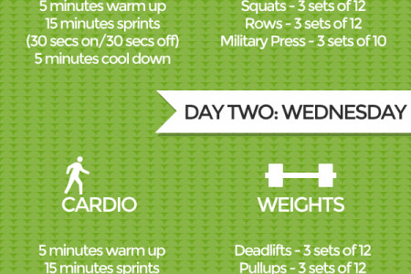 The 3 Day Workout Planner Infographic