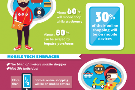 The 4 Black Friday Shopper Types Infographic