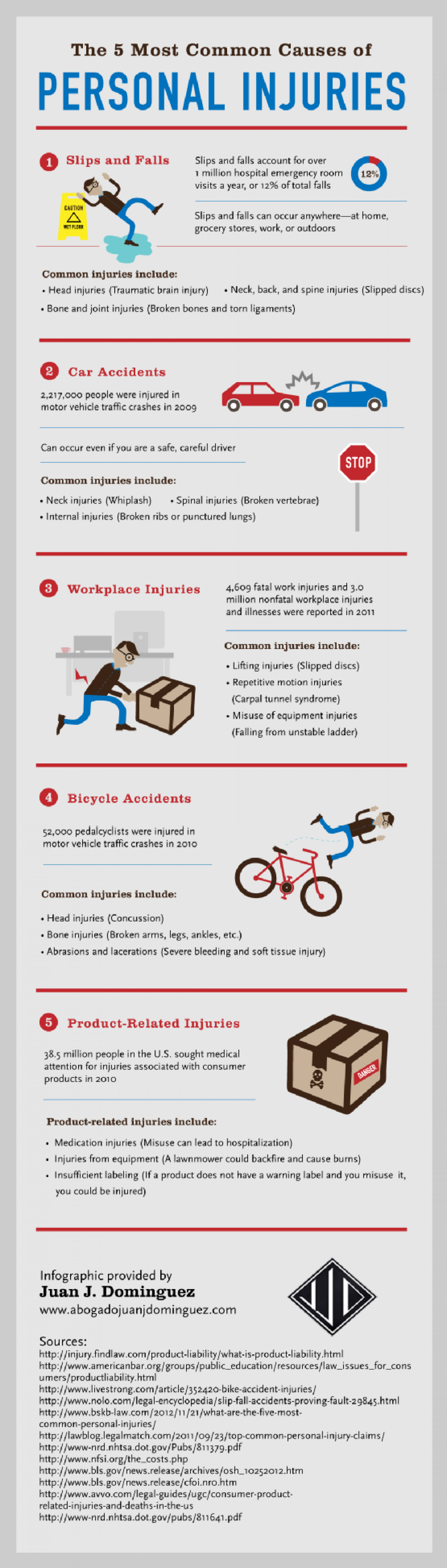 The 5 Most Common Causes of Personal Injuries Infographic