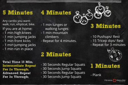 The 5-4-3-2-1 Workout Infographic