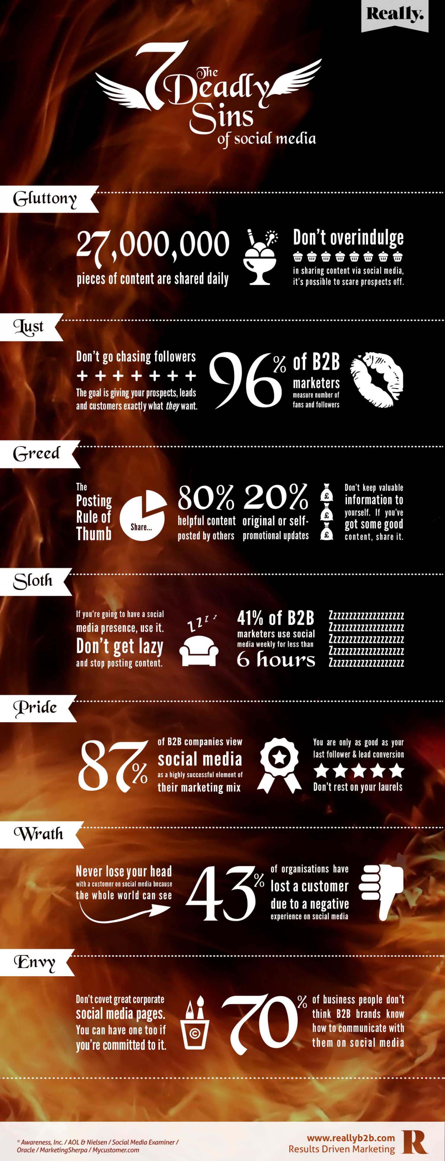 The 7 Deadly Sins Of Social Media Infographic