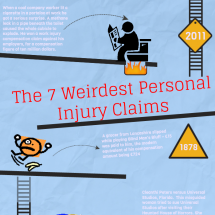 The 7 Weirdest Personal Injury Claims Infographic