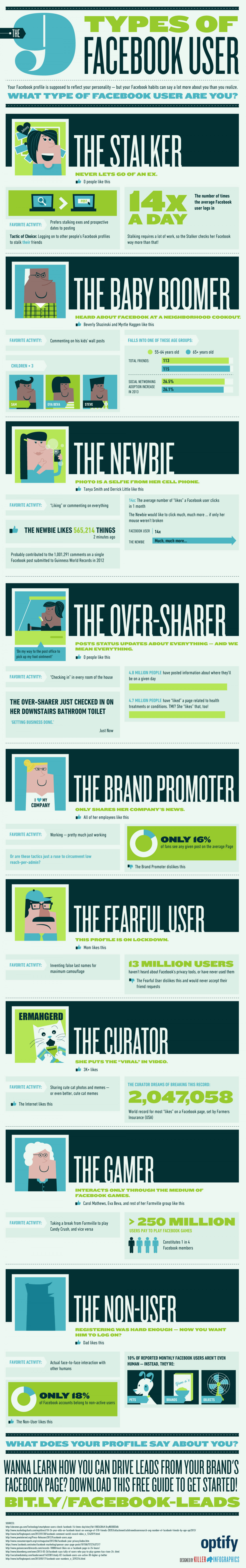 The 9 Types of Facebook User Infographic