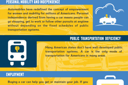The advantages of having a car Infographic